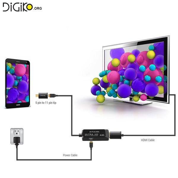 کابل MHL 3.0 HDMI 4K مخصوص موبایل و تبلت MHL ساپورت